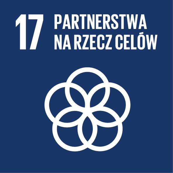 Partnerstwo na rzecz celów SDG