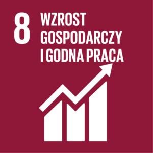 zrównoważony rozwój sustainable development sustainability