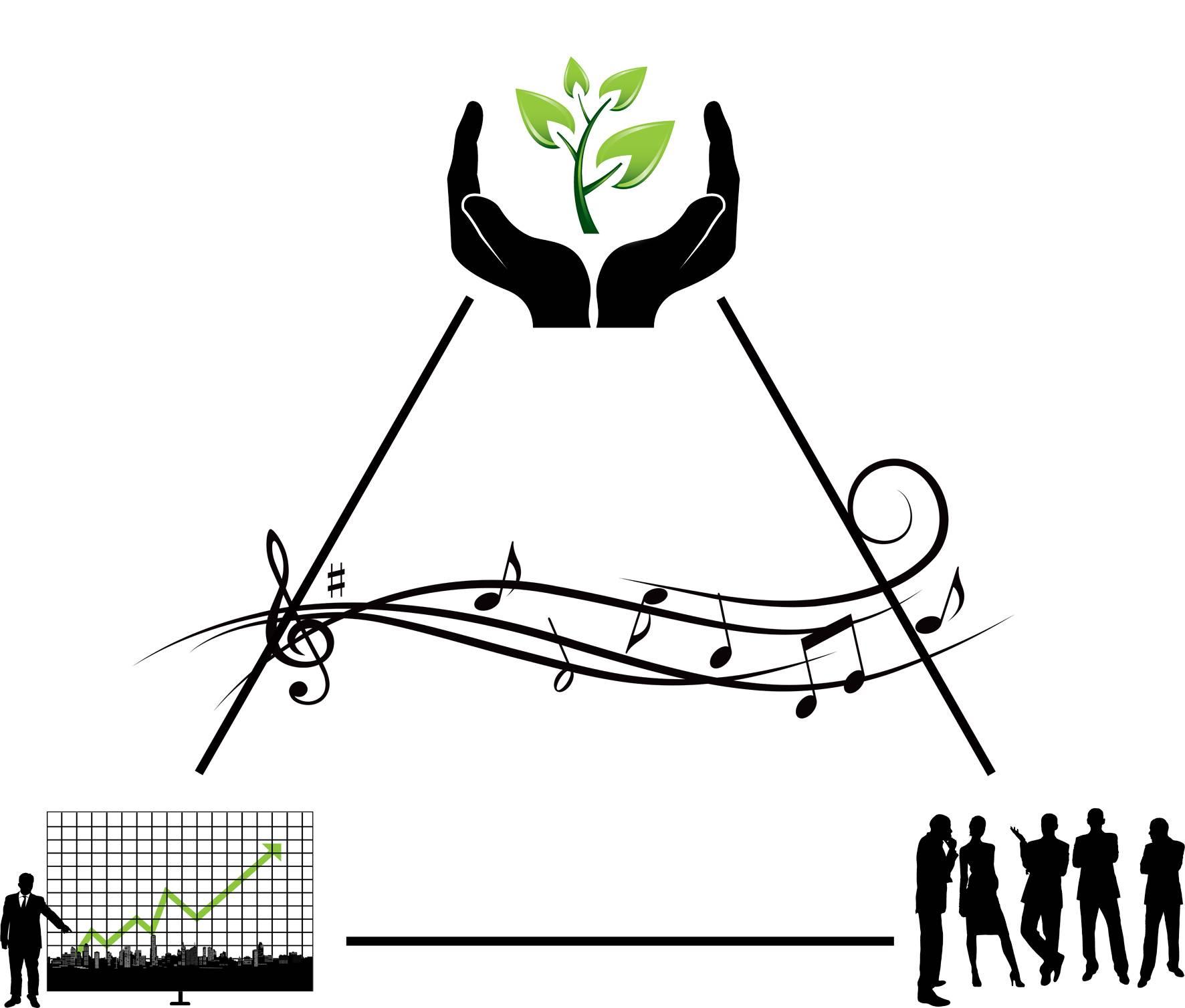 zrównoważony rozwój
