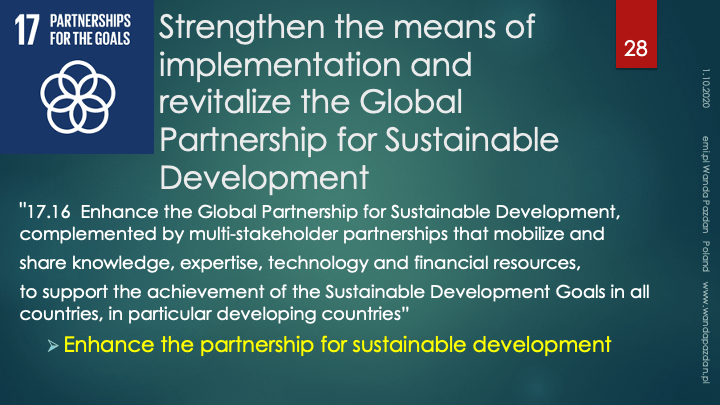 17 SDGs into Business Responsible Strategy CSR & Sustainability